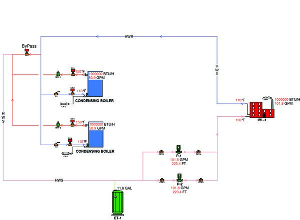 what is a primary-secondary piping system?